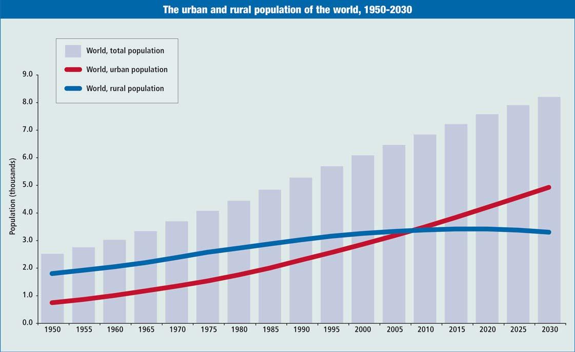 blue economy gunter pauli pdf download